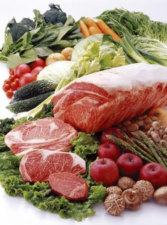 ブロック肉と野菜
