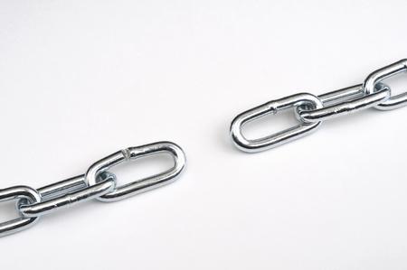 expire: Chain