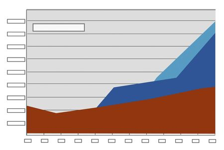 globalism: Chart