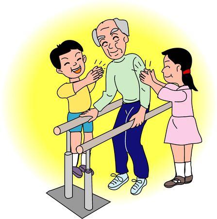gait: Gait training