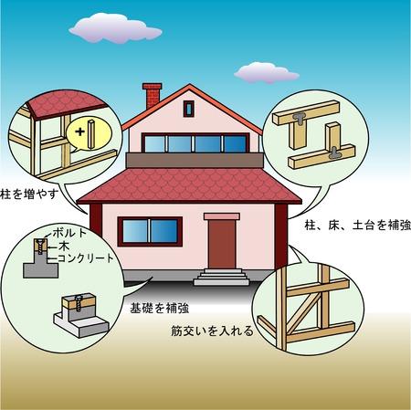 Seismic housing
