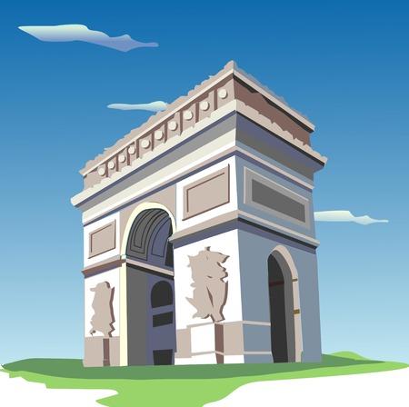 points of interest: Arc de Triomphe
