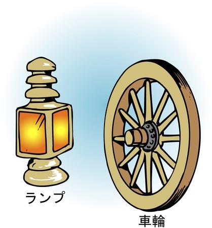 component parts: Ramp wheel