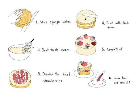 how to: How to make a cake