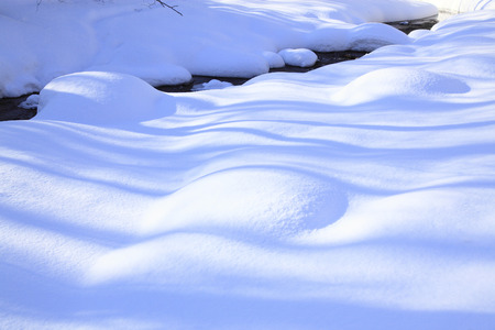 modeling: Modeling of snow and river