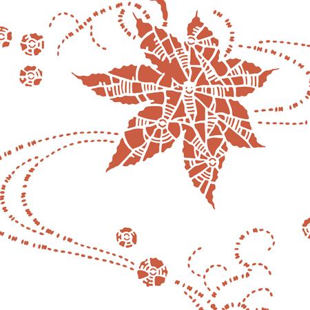 Kyosho pattern pattern