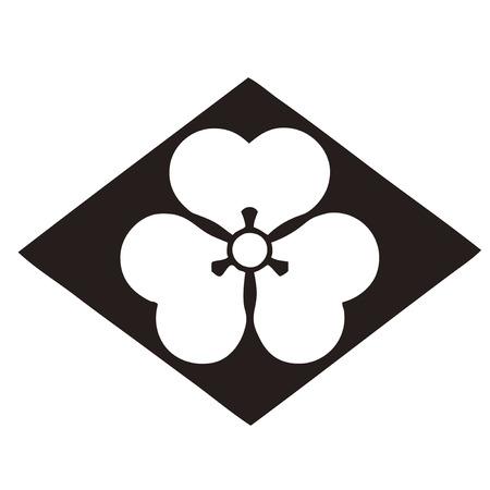 kata: Mitsubishi has land unplug Kata and Hishi Mochi same Without oxalis