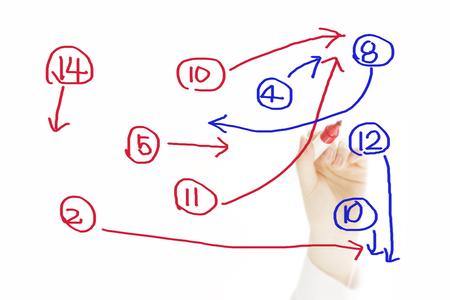 diagrama de flujo: Hand and flowchart diagram