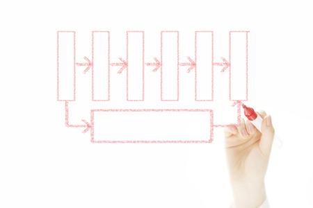 diagrama de flujo: La mano y el esquema de la tabla