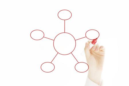 flowchart: Hand and flowchart diagram