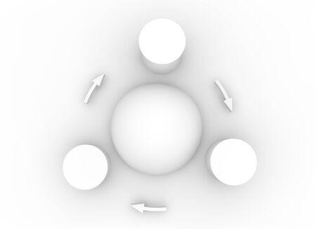 flowchart: Flowchart