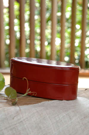 lacquerware: Two-stage your weight of image