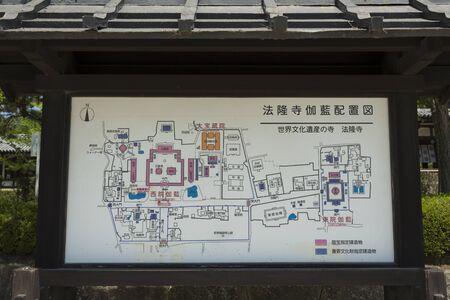 layout: Horyuji temple layout