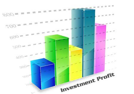 Investment profit column chart