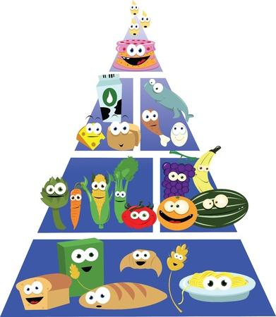 A cartoon representing a funny food pyramid Illustration