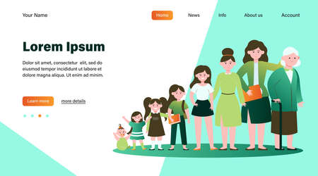 Smiling woman in different age. Lady, infancy, mother flat vector illustration. Growth cycle and generation concept for banner, website design or landing web page