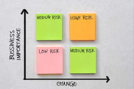 diagram which shows the level of risk by business change and importance on block of coloured sticky notes photo
