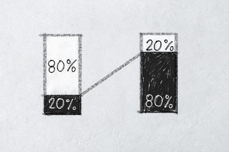 Bar chart of Pareto principle or eighty-twenty rule on white textured background