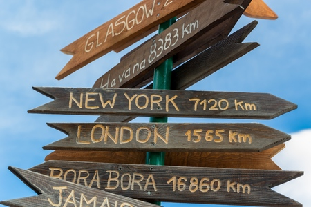 distances: wooden sign with names of cities and distances