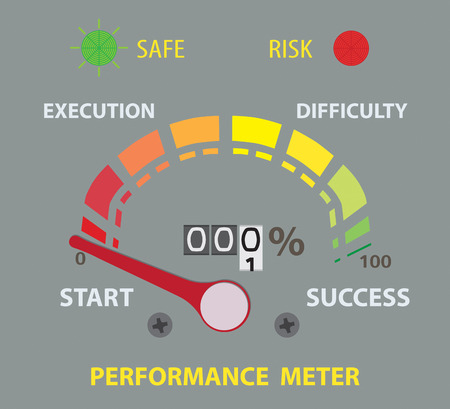lay: success performance conceptual meter. Zero percent. Flat Lay for design Illustration