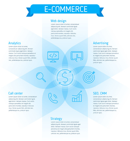 Infographic elements. E-commerce flat line illustration concept. Components of e-shop organization: strategy, company, analytics, advertising, strategy, call center, SEO, CMM icons. Illustration