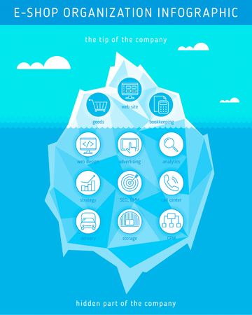 tip of iceberg: Flat thin line infographic. Business vector elements and concept illustration of company organization system. Infographic vector e-shop structure design, icons, underwater iceberg, sea, water.