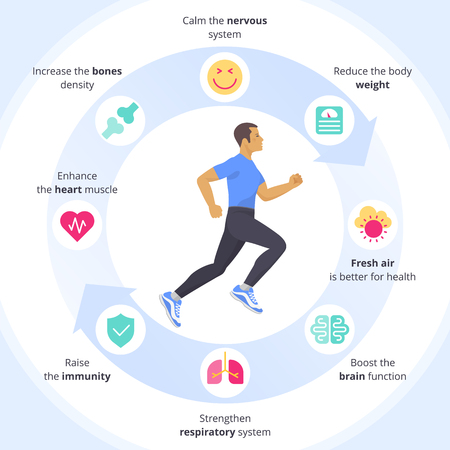 The running man with sports and human internal organs icon set. Side view of active running young men in a sportswear vector infographic. Positive benefits of sport exercises concept flat icons. 矢量图像