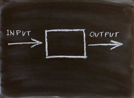 input output: input output diagram handwritten on a blackboard