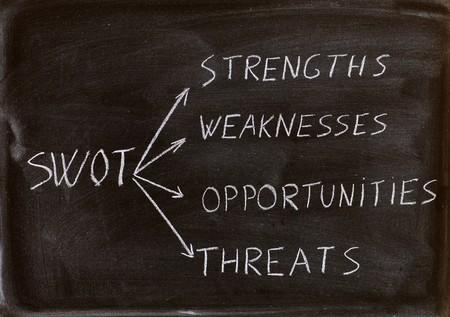 swot: processo SWOT analisi aziendale strategia di gestione in una lavagna
