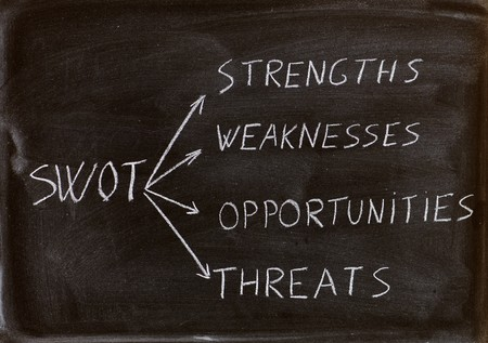 swot: swot analysis business strategy management process in a blackboard Stock Photo