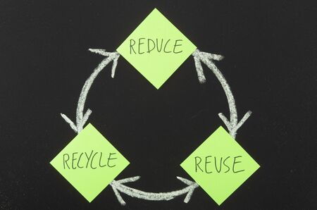 environmental concept of reduce, reuse and recycle photo