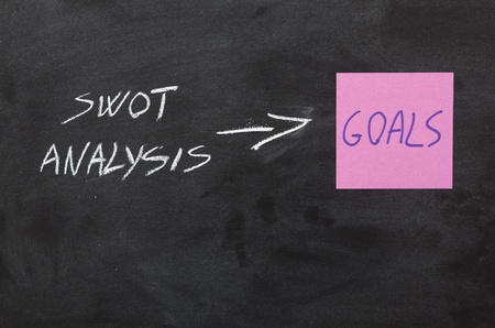 swot analysis  necessary for the attainment  of the objectives photo