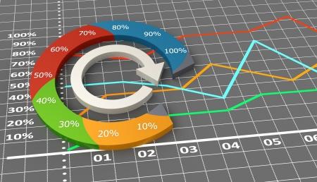 Process charts concept