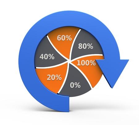 Business process chart  photo