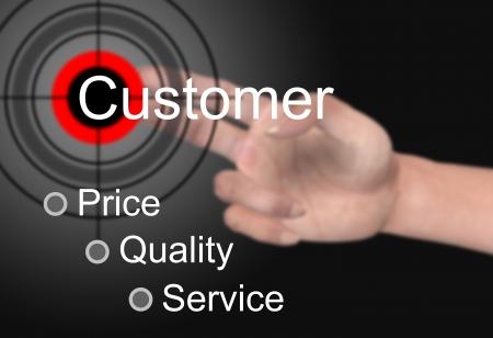 control de calidad: Mano toque en el concepto cliente