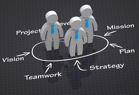 Strategic leadership in business as a concept photo