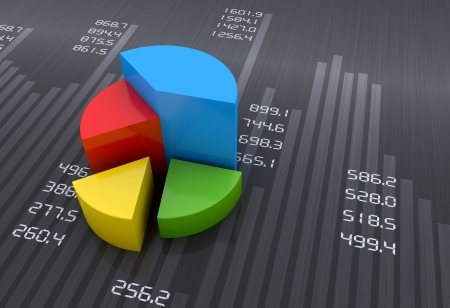 Financial and business chart and graphs photo