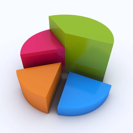 Pie chart on white background photo