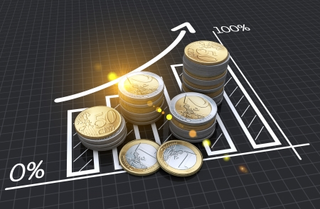 euromoney: Euro coins with financial charts and graphs