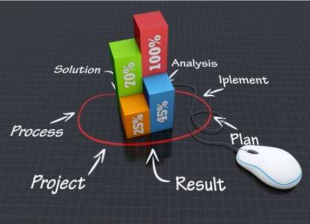 Business strategy planning as a concept photo