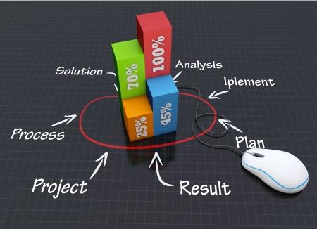 la planification de la stratégie d'entreprise en tant que concept Banque d'images