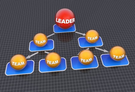 Organization chart concept as a background photo
