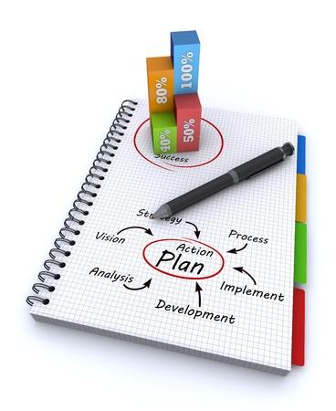 planeaci�n estrategica: Cuaderno espiral con el plan de acci�n de las palabras Foto de archivo