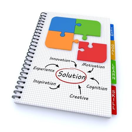 governance: Solution concept illustration design over a notebook