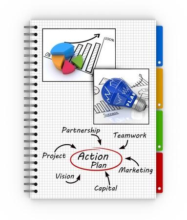 plan de accion: Cuaderno espiral con el plan de acci�n de las palabras Foto de archivo