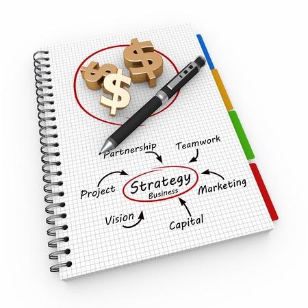 Strategy Plan als Konzept in Notebook