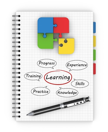 Learning concept illustration design over a notebook