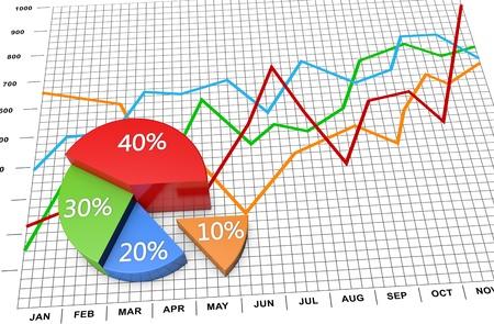 Les graphiques circulaires et des données financières en arrière-plan Banque d'images - 21151546