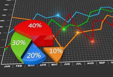 Financiële gegevens in de vorm van grafieken en diagrammen Stockfoto