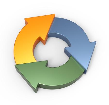 process management: Business process diagram as a concept